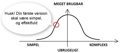 Start enkelt, og udbyg din analyse over tid