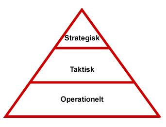 Triangle_DK